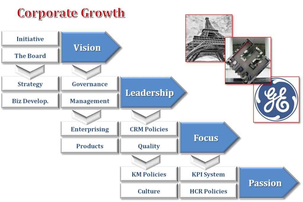corporate-growth-1024x684-1