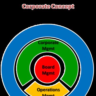 corporate-concept