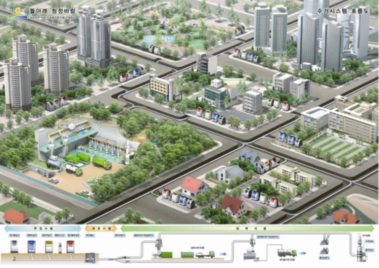 From the first planning stage, the developers aimed to make the district eco-friendly.
