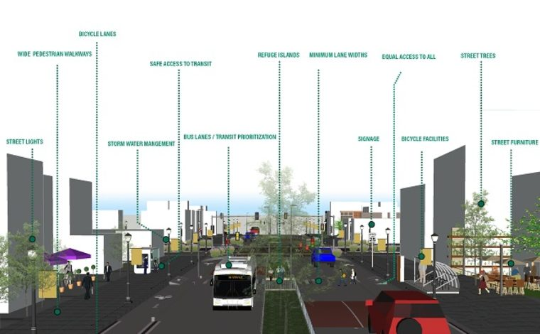 What Makes a Complete Street? A Brief Guide – Urban Projectization