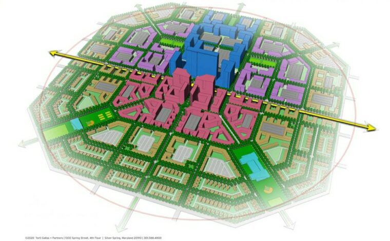 HOD or TOD..? – Urban Projectization