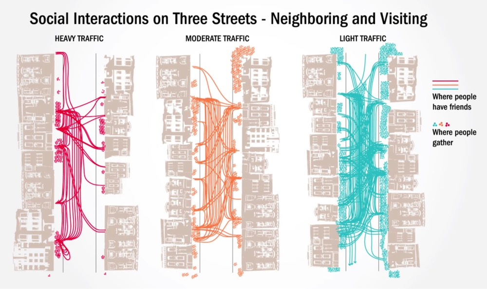 Livable Streets