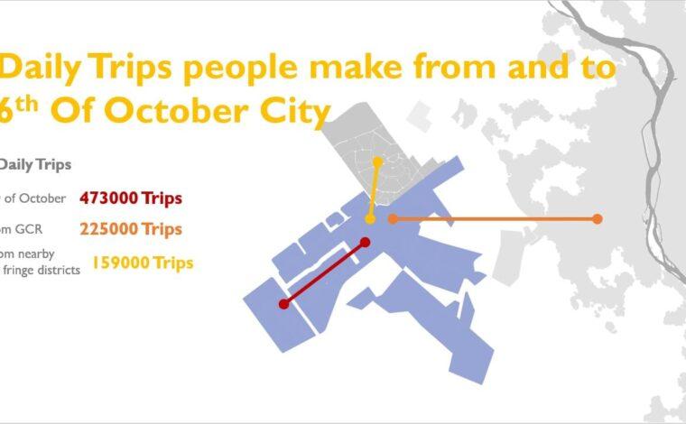 Transport of October City – Urban Projectization