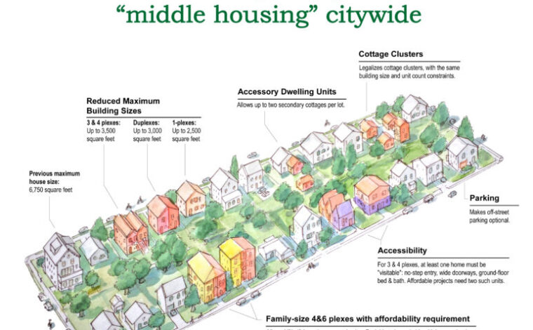 A rendering, by Alfred Twu, of the housing options Portland's residential infill project would legalize.